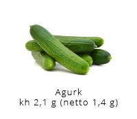 Mine bedste lchf opskrifter kulhydrat tabel agurk