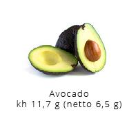 Mine bedste lchf opskrifter kulhydrat tabel avocado