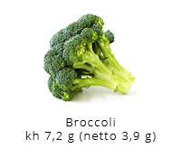 Mine bedste lchf opskrifter kulhydrat tabel broccoli