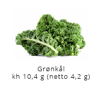 Mine bedste lchf opskrifter kulhydrat tabel groenkaal