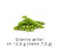 Mine bedste lchf opskrifter kulhydrat tabel groenne aerter