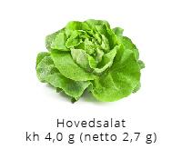 Mine bedste lchf opskrifter kulhydrat tabel hovedsalat
