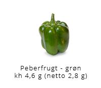 Mine bedste lchf opskrifter kulhydrat tabel peberfrugt groen