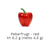 Mine bedste lchf opskrifter kulhydrat tabel peberfrugt roed