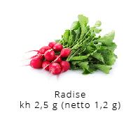 Mine bedste lchf opskrifter kulhydrat tabel radise