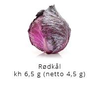 Mine bedste lchf opskrifter kulhydrat tabel roedkaal