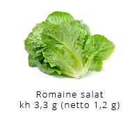 Mine bedste lchf opskrifter kulhydrat tabel romaine salat