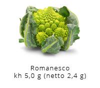 Mine bedste lchf opskrifter kulhydrat tabel romanesco