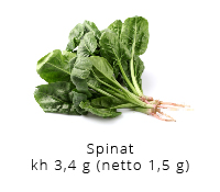 Mine bedste lchf opskrifter kulhydrat tabel spinat