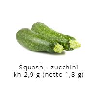 Mine bedste lchf opskrifter kulhydrat tabel squash zucchini