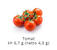 Mine bedste lchf opskrifter kulhydrat tabel tomater